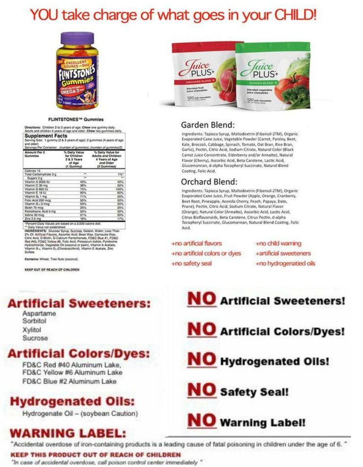 JuicePlus+ vs. Flinstones Vitamins - NO COMPARISON