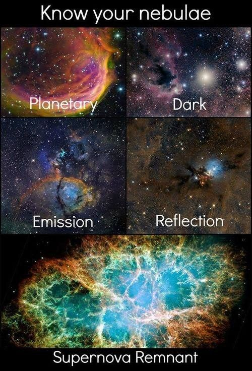 "Astronomy Lesson: Know Your Nebulae. ""The heavens declare the glory of God, the skies proclaim the work of His hands, day after day they pour forth speech, night after night they display knowledge"