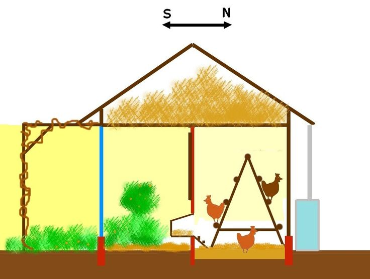 Les 25 meilleures id es de la cat gorie construire for Acheter une serre de jardin en belgique