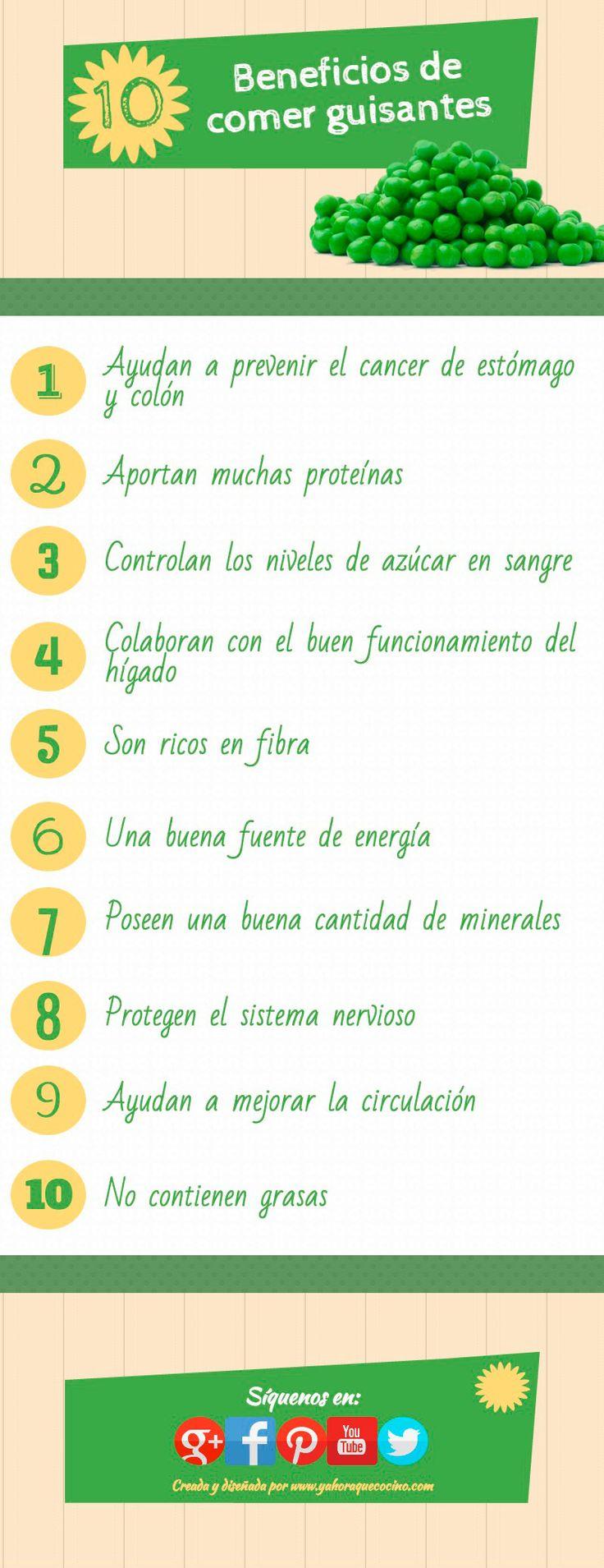 Beneficios de Comer Guisantes Verdes #nutricion #guisantes #infografias