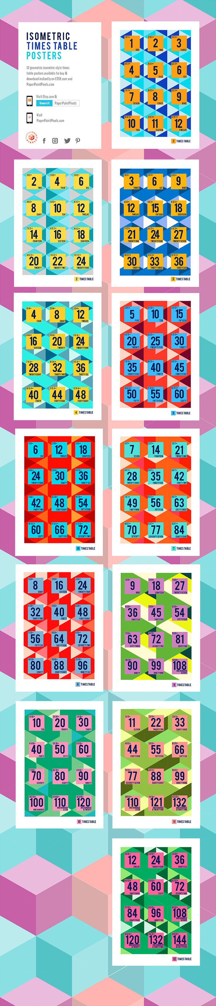 Best 25 12 times table ideas on pinterest multiplication table multiplication charts number wall art bright isometric timestable printables great classroom display gamestrikefo Choice Image
