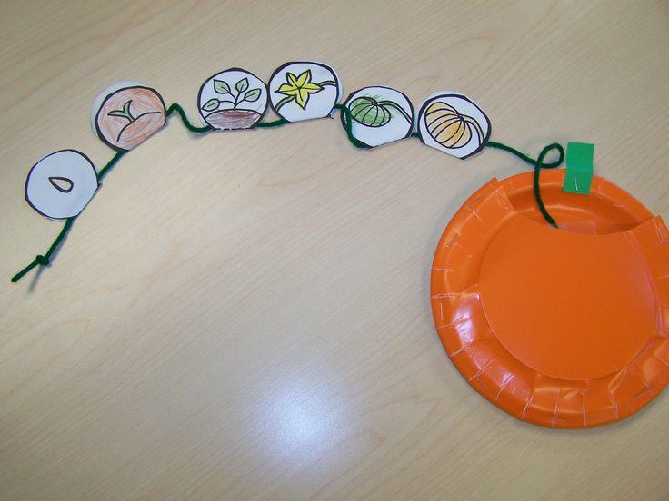 pumpkin life cycle: Ideas, Pumpkin Life, Apples Pumpkins, Schools October, Life Cycles, Kindergarten Lessons Plans, Kindergarten Pumpkin, Plants Life Cycling, Cycling Crafts