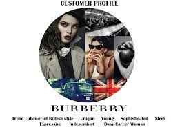 Best Customer Profile Images On   Profile Portfolio