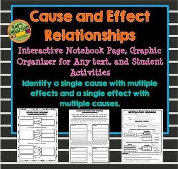 Cause and Effect Interactive NotebookThis is a great set of activities to enforce identification of cause and effect relationships and build a deeper understanding of more complex cause and effect relationships.Students find different kinds of cause and effect relationships in their texts and in the real world.
