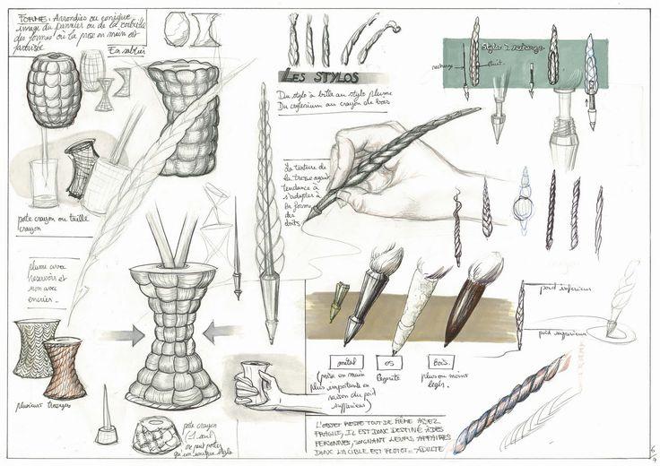 """Schéma de principe et scénario d'usage d'un stylo à plume """"moderne""""  Montrer les différentes formes de l'objet et comment l'utiliser  Dessin très détaillé au feutres"""