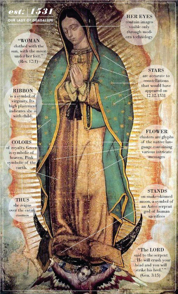 Symbolism meanings of La Guadalupana.