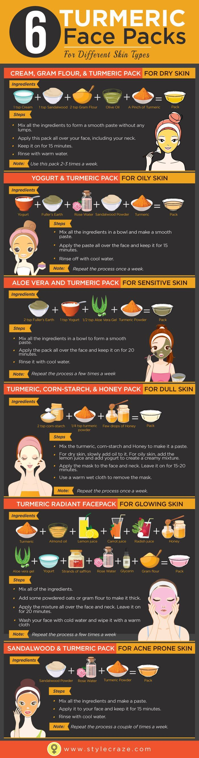 6 Turmeric Face Packs For Different Skin Types #Infographic #SkinCare