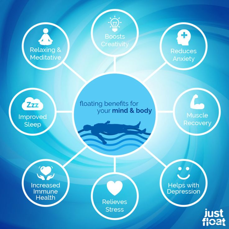 5 Benefits of Floatation Therapy