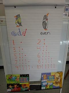even en oneven nummers, met een even aantal kun je lijnen tekenen zonder dat je stippen overhoudt!