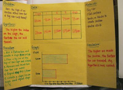 Teaching in an Organized Mess: Mini Science Board- experiment in interactive notebooks