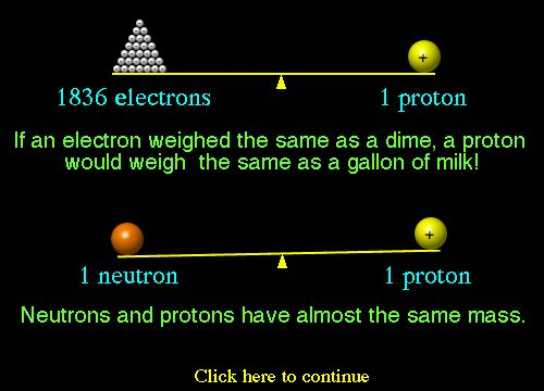 63 best Atoms \ Molecules images on Pinterest Atoms, Physical - new periodic table jefferson lab