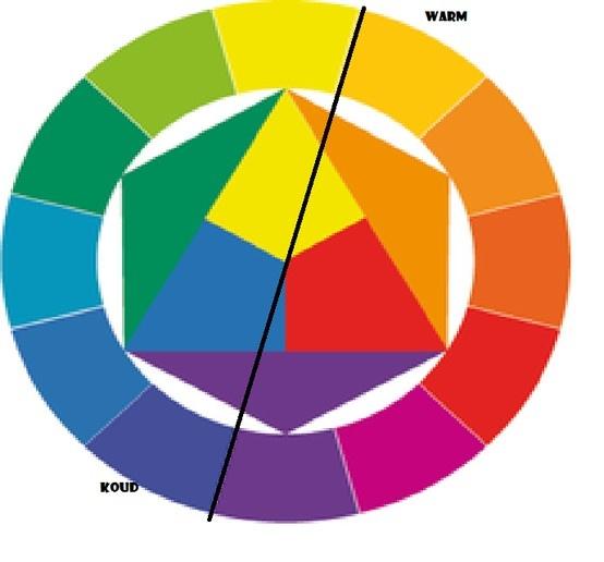warm koud contrast: het kleurcontrast waarbij koude en warme kleuren bij elkaar worden geplaatst. Warme kleuren lijken dichterbij, koude kleuren lijken verder weg. Het gebruik van een koud - warmcontrast kan een ruimtelijk effect opleveren.