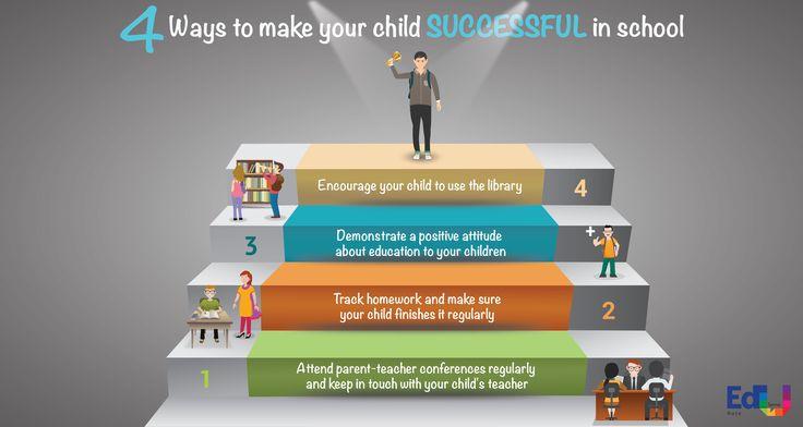 4 Ways to make your child SUCCESSFUL at school  #EdusenseNote
