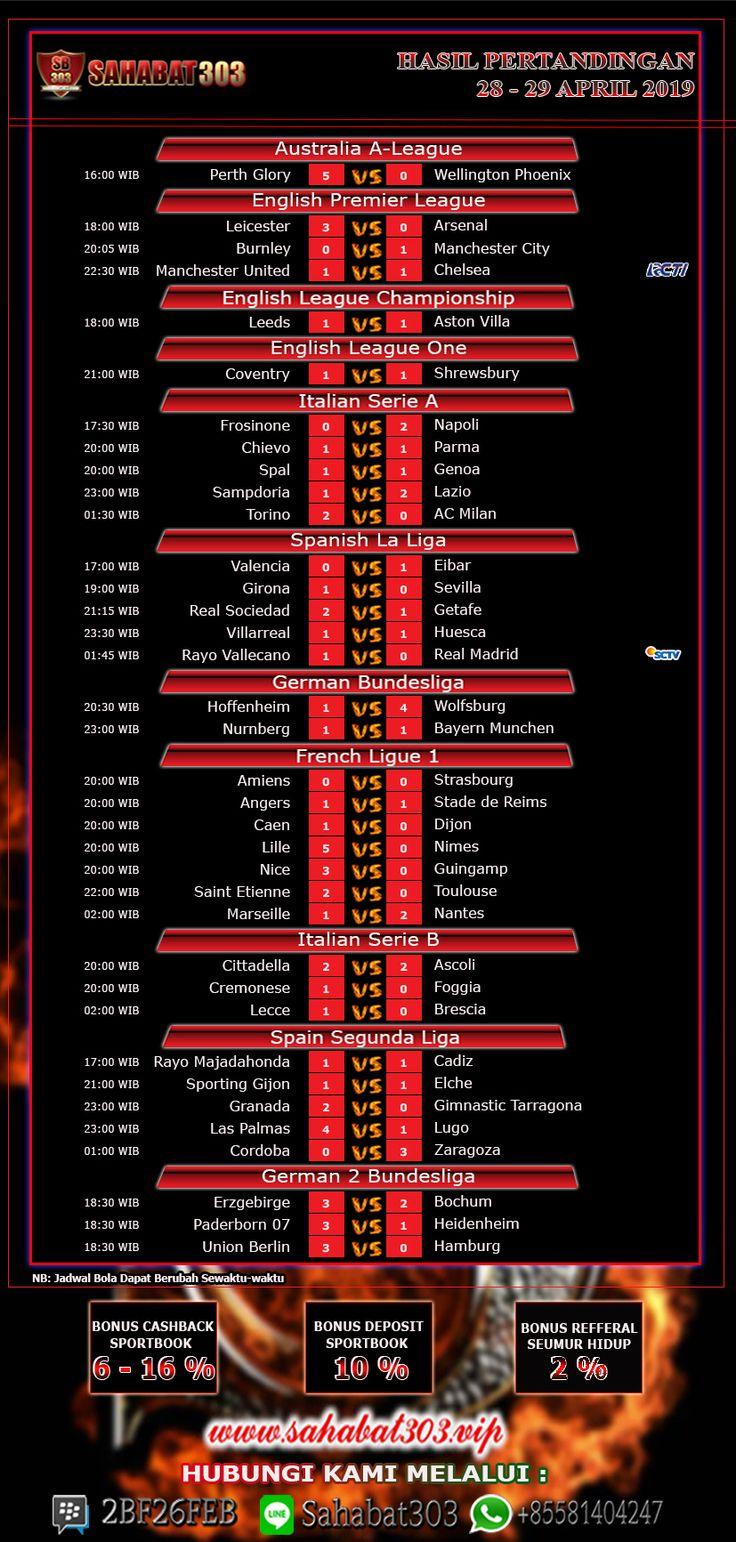 Hasil Pertandingan Sepak Bola Tanggal 28 29 April 2019