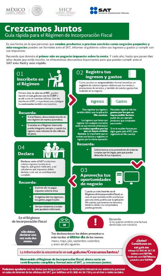 Infórmate rápidamente con esta guía sobre los beneficios que ofrece el ser parte del Régimen de Incorporación Fiscal.