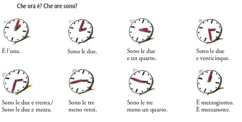 17 best images about ora on pinterest adobe clock and for Che ore sono a detroit