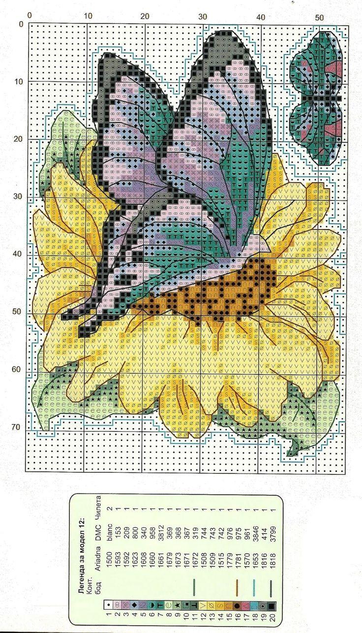 Oltre 25 fantastiche idee su fiori a punto croce su for Schemi punto croce fiori e farfalle