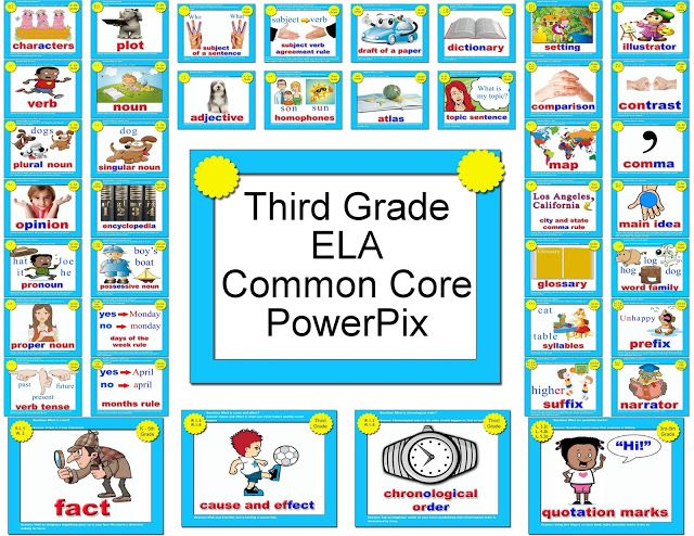 Third Grade ELA Common Core PowerPix from Transitional Kinder with Mrs. O