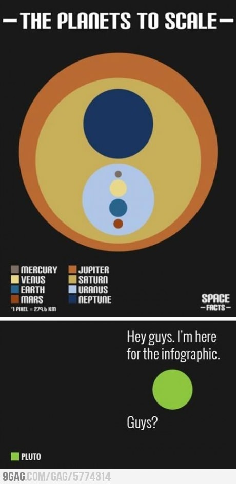 pluto planet funny quote saying sad Pictures, Images ...