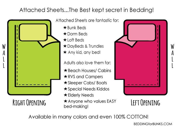 22 Best Bunk Bed Bedding Ideas Images On Pinterest Bunk