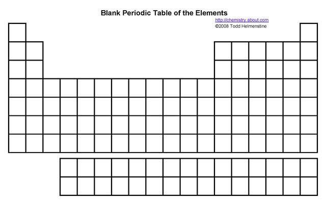 blank periodic table of elements chemistreeeeeeeeee pinterest free printable periodic. Black Bedroom Furniture Sets. Home Design Ideas