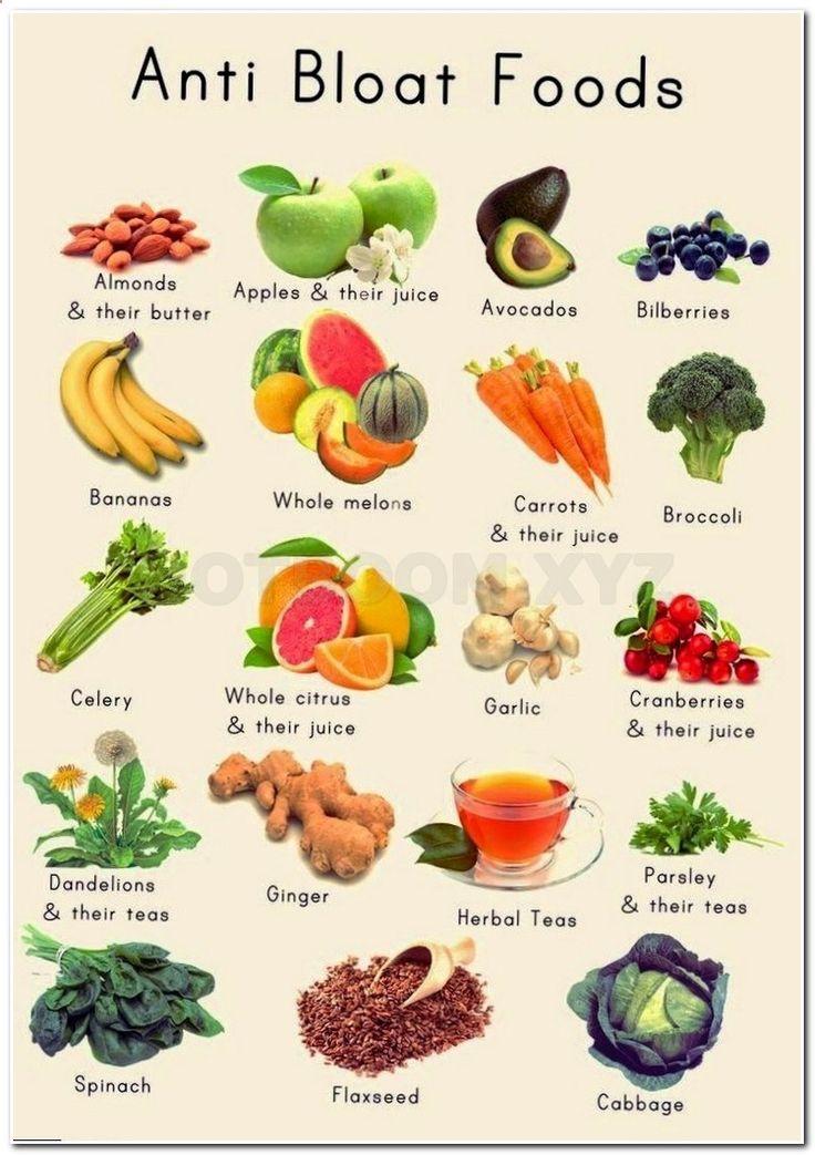 Foods That Help Get Rid Of Gastritis