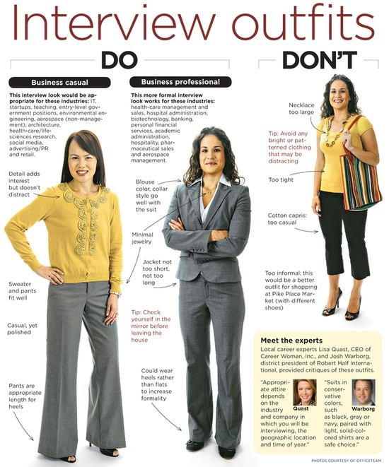 Business casual v. business professional interview outfits