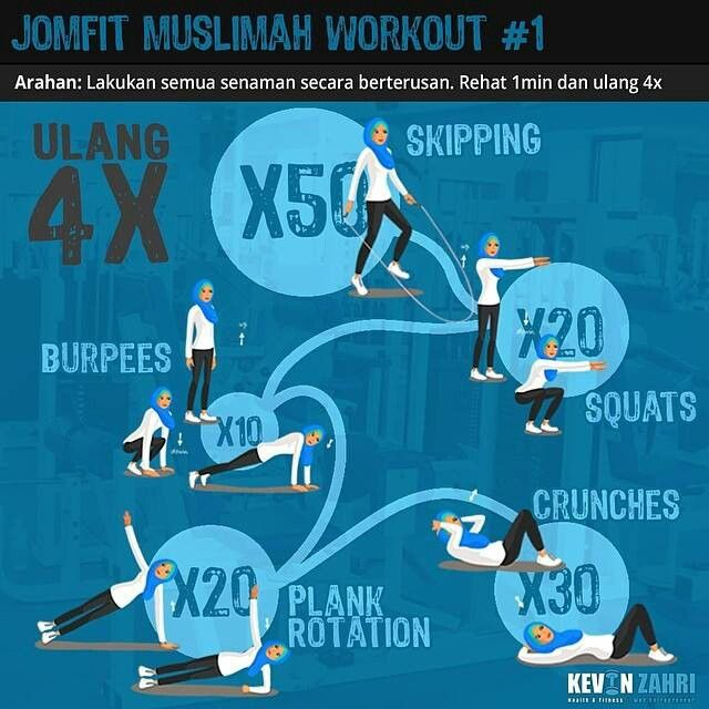 Workout » Loose weight + Healty lifestyle