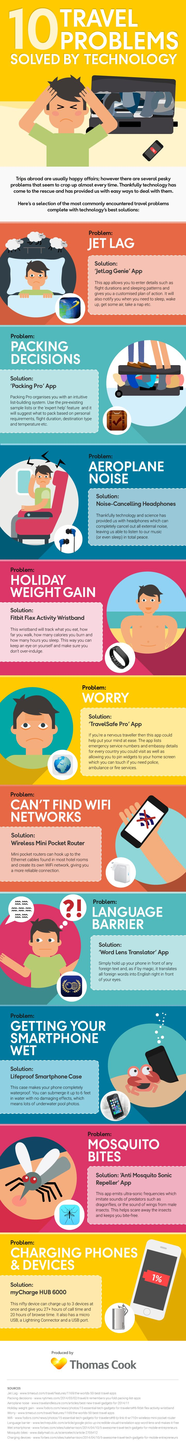 10 Travel Problems Solved by Technology #infographic #Travel #Technology