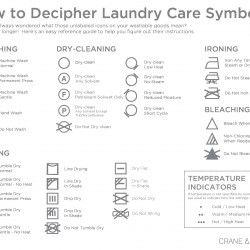 25 einzigartige w schepflegesymbole ideen auf pinterest w schesymbole waschtipps und. Black Bedroom Furniture Sets. Home Design Ideas