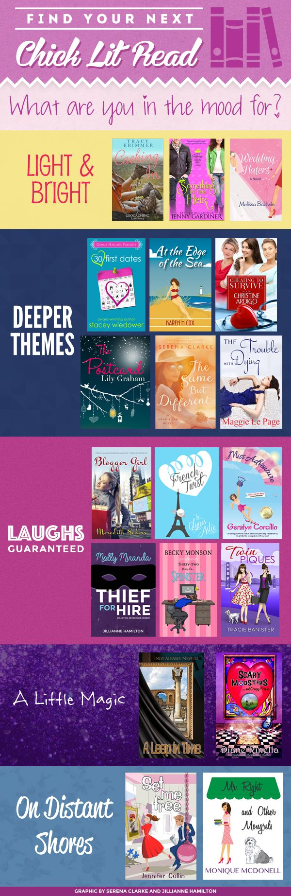 WIN FREE BOOKS! We're giving away 19 great chick lit ebooks this week for #ChickLitMay! Contest ends May 22nd, 2015. Good luck!