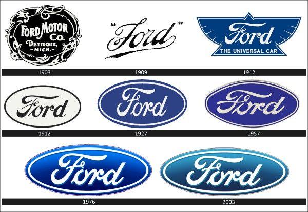 Ford Logo History Ford Logo Car Logos All Car Logos