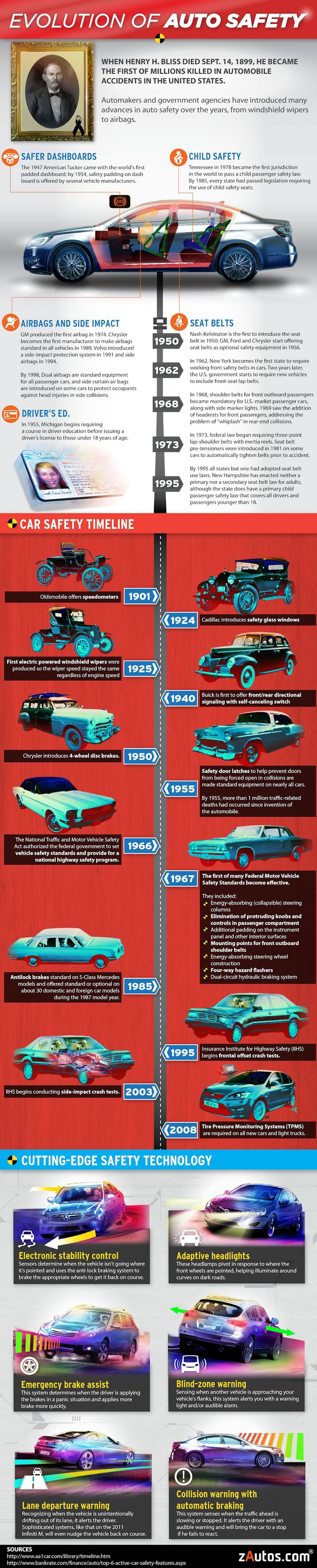 Safest car color accidents - Evolution Of Auto Safety Infographics Mania