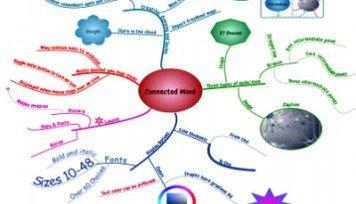 Connected Mind: creare e condividere mappe mentali via browser (Chrome)