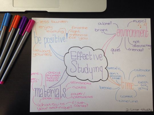 how to make study effective
