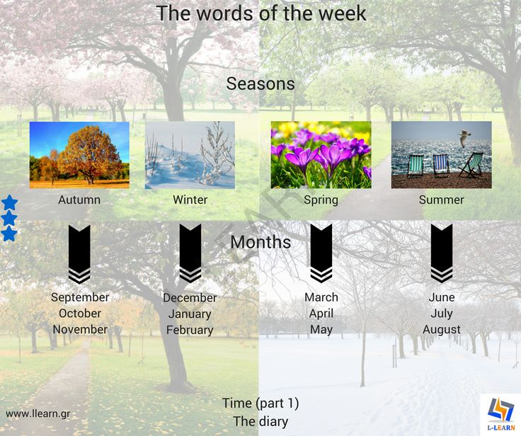 Time (part 1). The diary.  #Αγγλικά #αγγλικές #λέξεις #αγγλική #γλώσσα #λεξιλόγιο #English #english #words #english #language #vocabulary #LLEARN