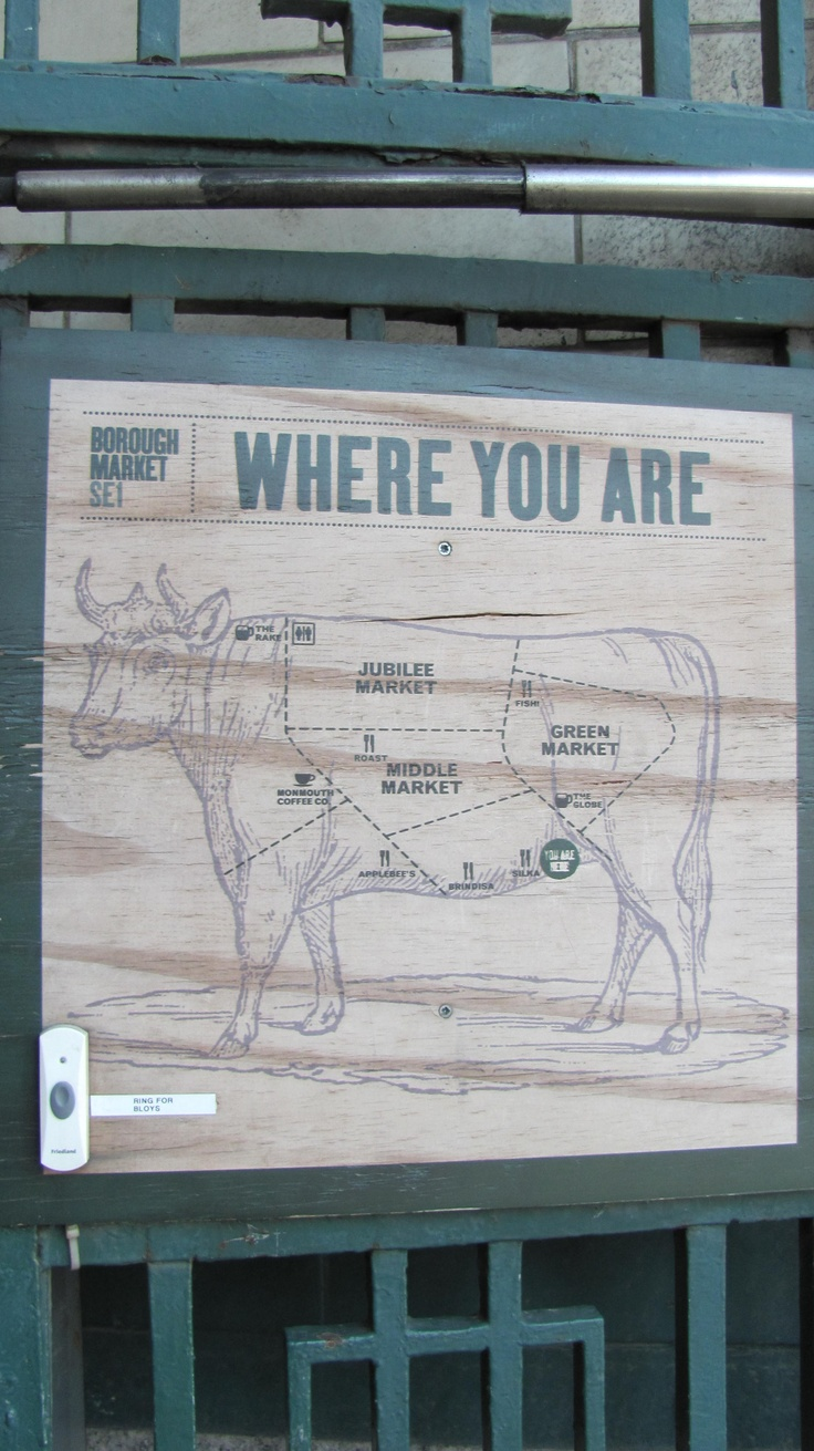 Love the clever play of this sign for the Borough Market
