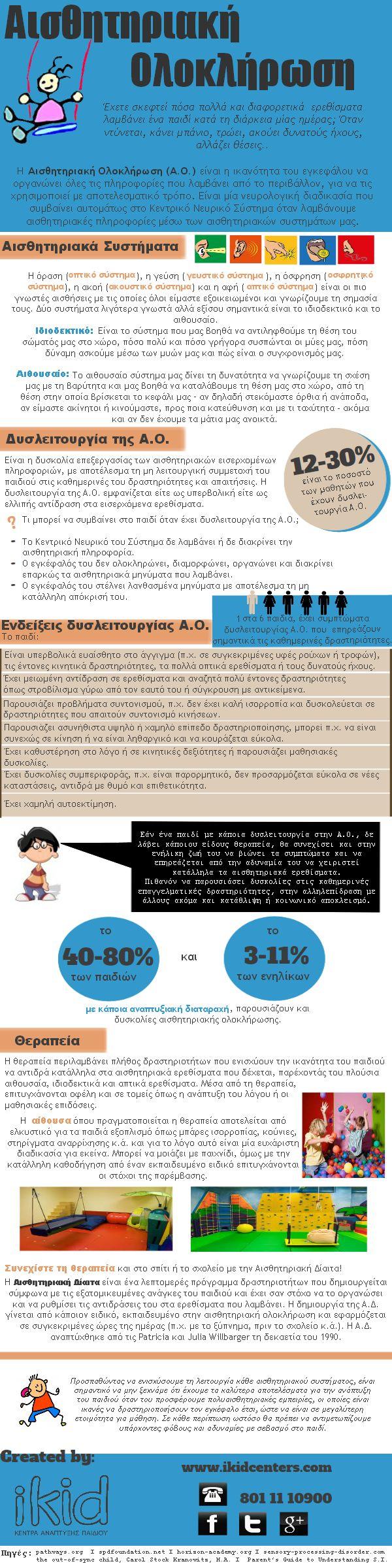 Η Αισθητηριακή Ολοκλήρωση (infographic)ikid | Κέντρα Ειδικής Αγωγής