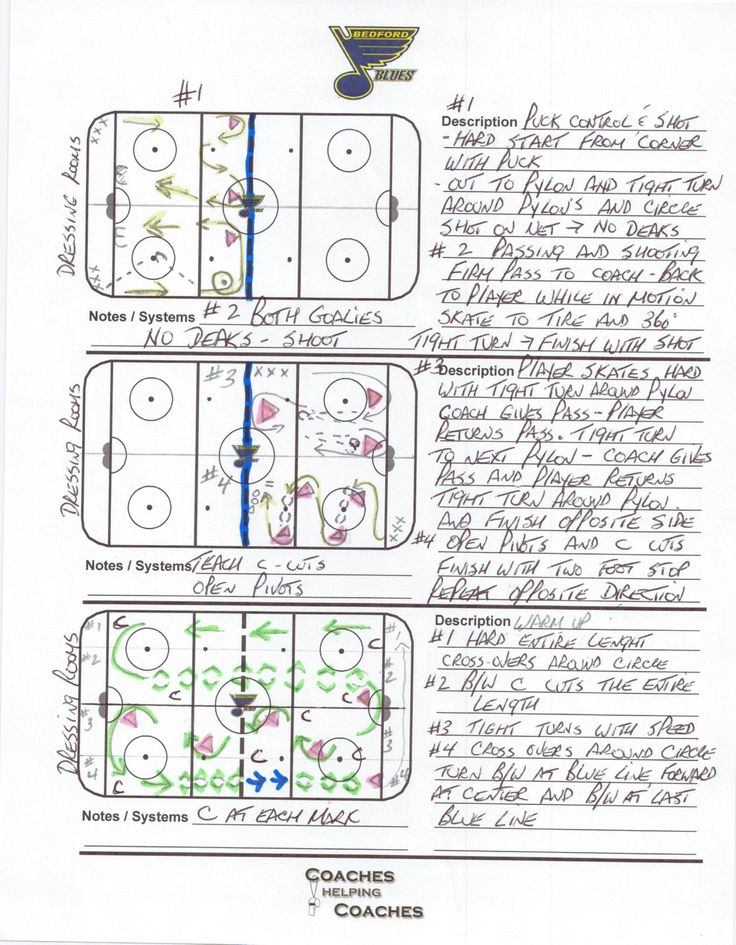 "Full-ice practice plan with ""four-lane highway"" warmup and four stations, for Novice / U8. Designed Coach Michael Singer."