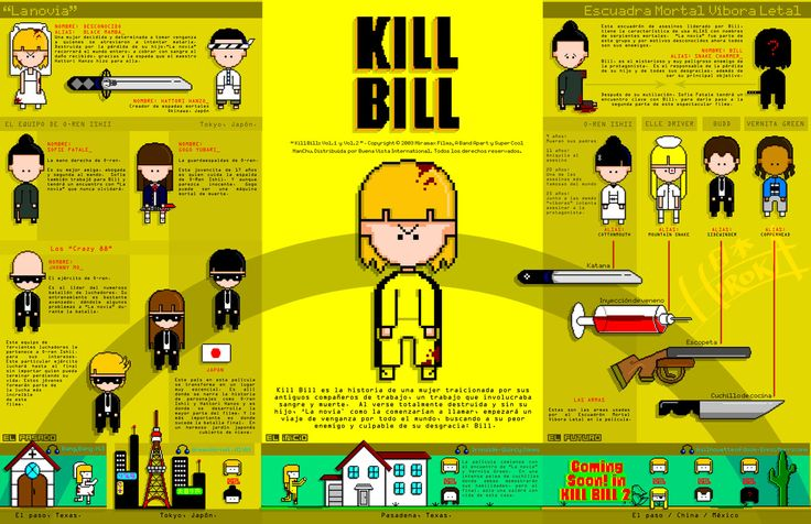 Kill Bill (Spanish): declaración visual de... ¡I Love You, Infographic!