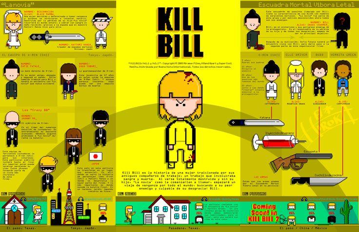 Kill Bill (Spanish): declaración visual de... ¡I Love You, Infographic!
