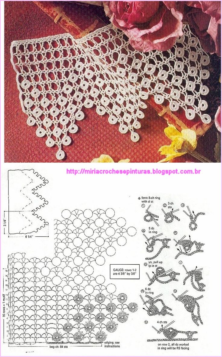 Lace Crochet Edging With Diagram 2 Guardas A T Crochetcircularedgepatterndiagram Delicate Lots Of Charts And Ideas