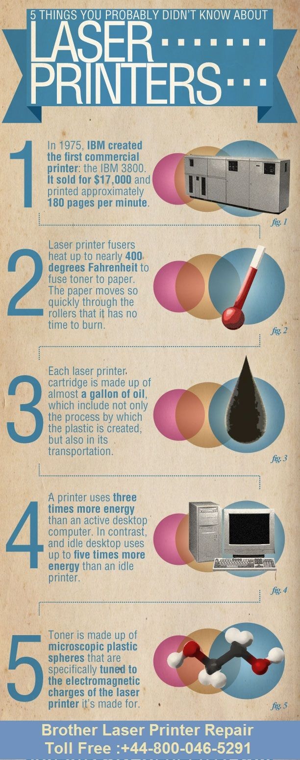 Things you know about Laser Printer| +44-800-046-5291                                         See the Infographics about laser printer, in this guide you should know about the laser printer and its repair services. It has many features as it uses three times more energy than any active desktop computer. If you would like more information or if you need to set up a case, call us today at our  toll free number +44-800-046-5291. Website: http://brotherprintersupportnumber.co.uk/