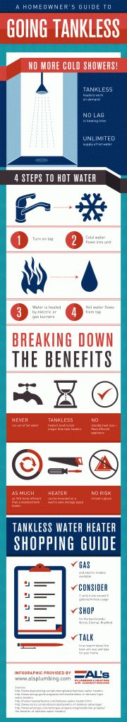 Did you know that tankless water heaters tend to last longer than tank heaters? These innovative options also provide hot water on demand! Find out if a tankless water heater is right for your home on this infographic from a plumbing company in Plano.