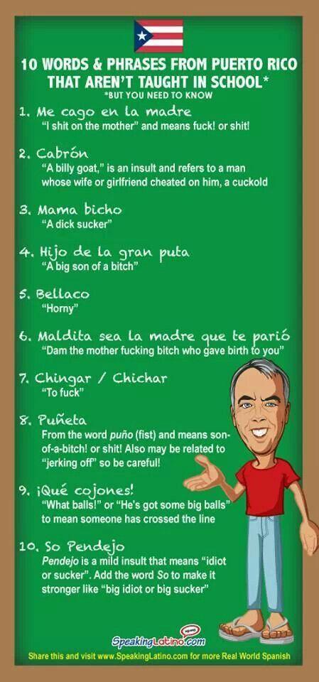 How Say Swear Spanish