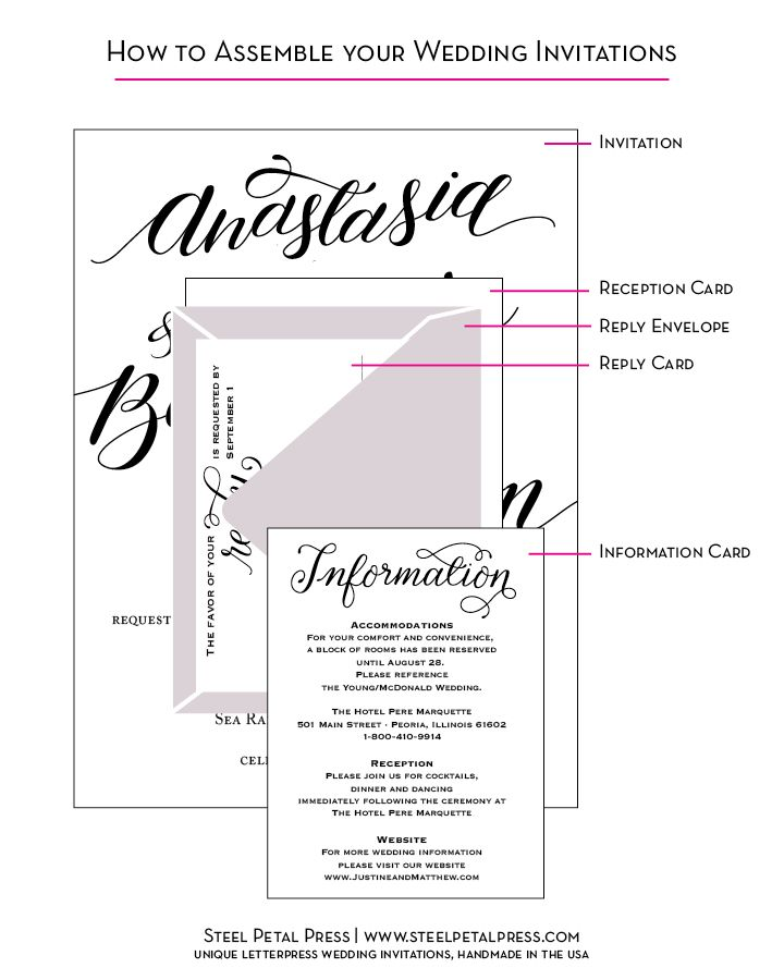 How To Emble Wedding Invitations