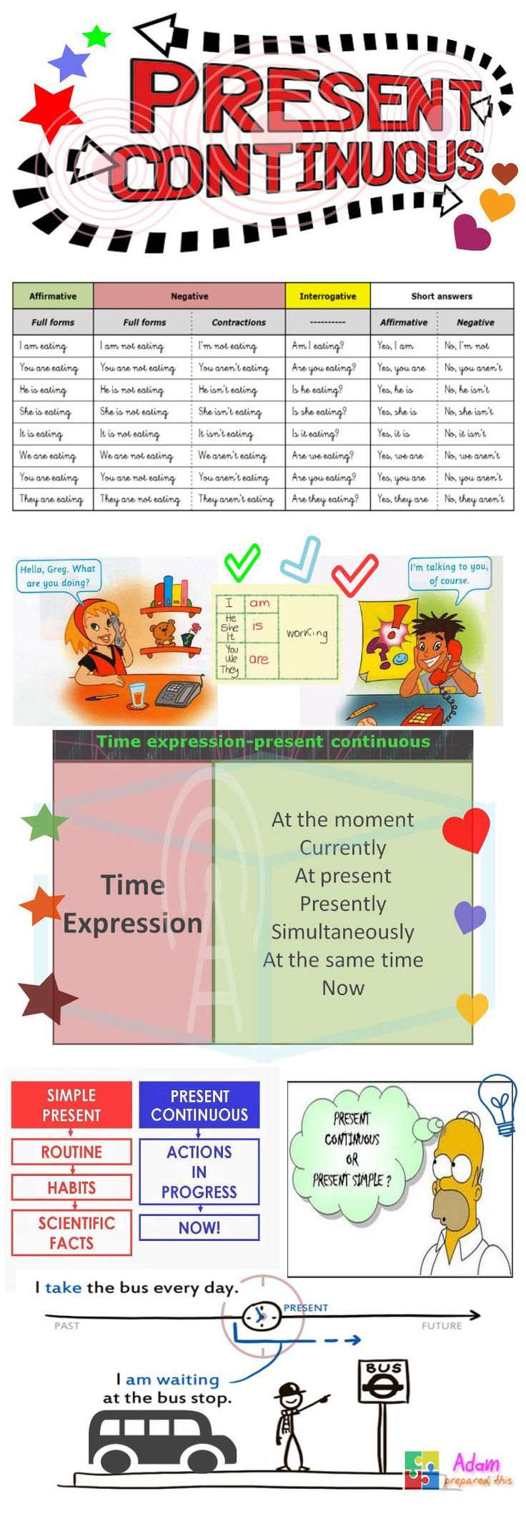 Infographic: Present continuous tense | Teach them English. A wide choice of English online teachers on www.blabmate.com