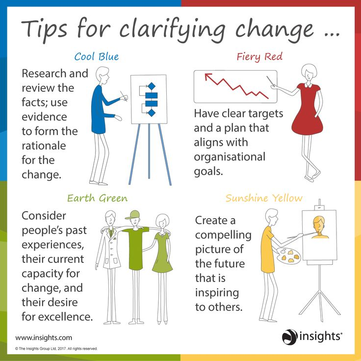 183 Best Images About Insights Discovery On Pinterest