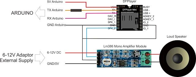 DF Player Serial mp3 player for Arduino Audio Project | Belajar