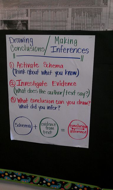 inferences/drawing conclusions